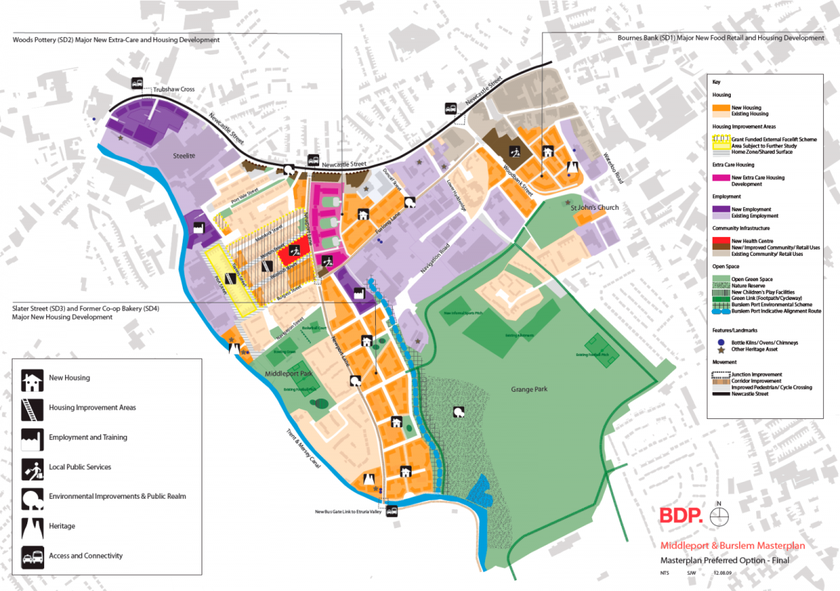 Middleport Masterplan